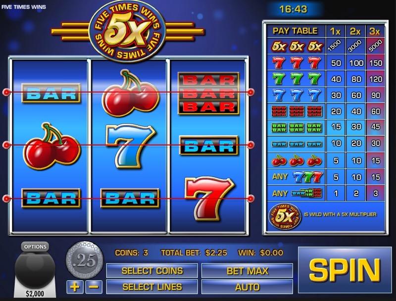 Bodog Gambling