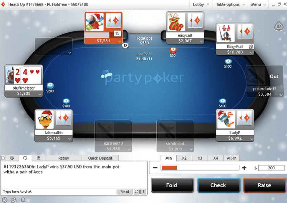 Party Poker Reviews